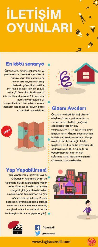 iletisim_oyunlari_tugba