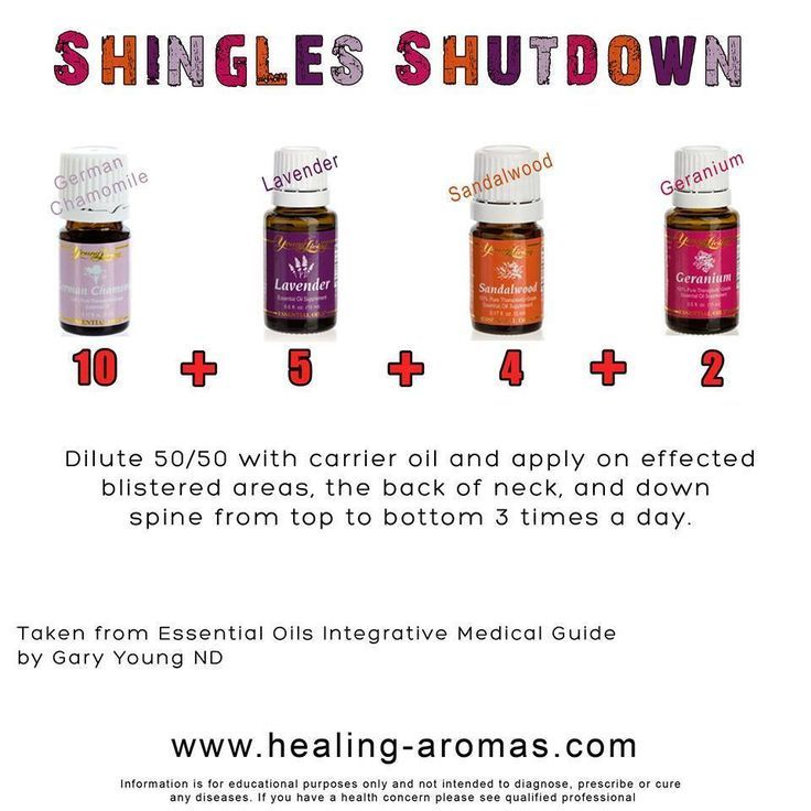 Shingles is such a painful condition. Essential oils that may be helpful. This is from Gary Young's Essential Oils Integrative Medical Guide.