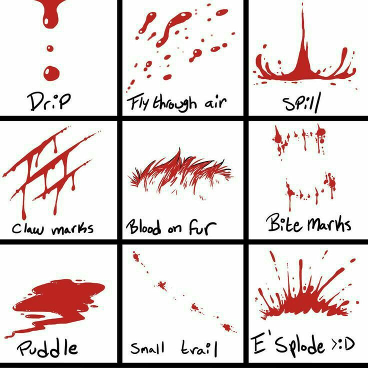 How to Draw Blood, text, types of blood; How to Draw Manga/Anime
