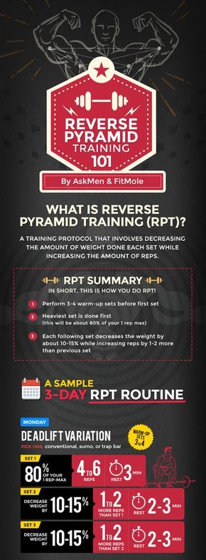 Reverse Pyramid Training Can Increase Your Gains To New Highs - Here's How