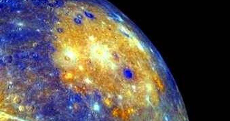Como fazer um modelo do planeta Mercúrio. Quando a comunidade científica anunciou que Plutão tinha sido oficialmente rebaixado de planeta a planeta anão, Mercúrio se tornou o menor planeta do sistema solar. Dito isso, não há motivos para tratar essa joia celestial como o nanico da ninhada. Se você tiver a oportunidade de escolher um planeta para o seu projeto de elaboração de um modelo, ...