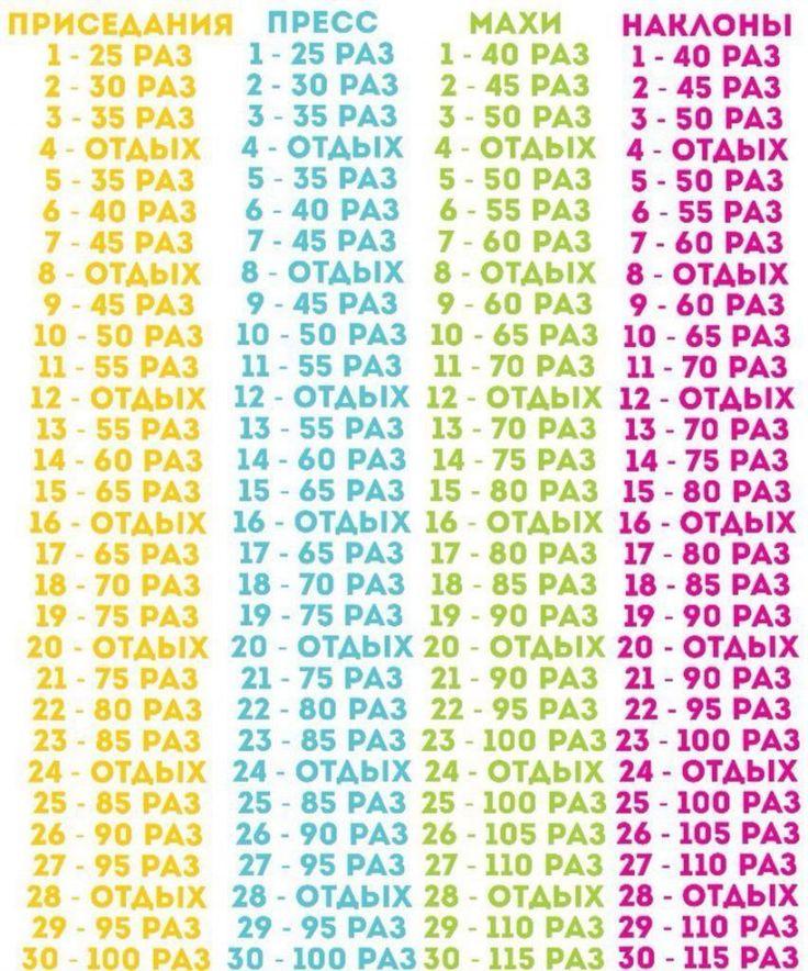Похудение пресс таблица