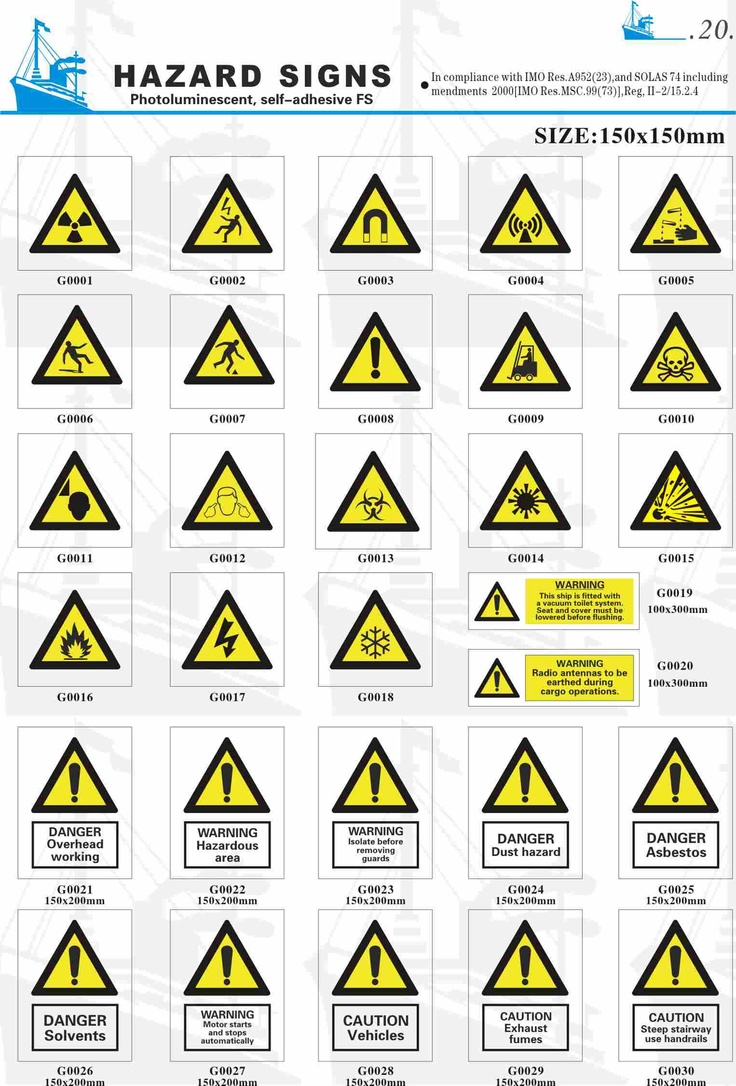 Be aware of the sign to be safe. Feel free to like, repin