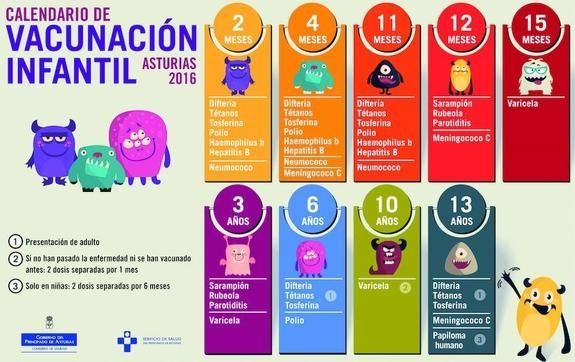 13 best obstetricia y pediatr a images on pinterest for Horario peru wellness
