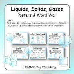 Solids Liquids Gases Teaching Resource