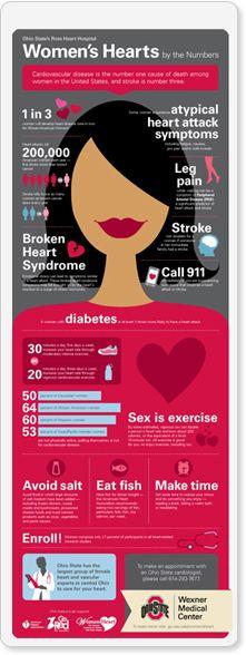 Supra-ventricular tachycardia-Heart-infographic-rev.jpg