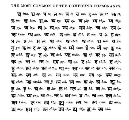 Hindi Sanskrit Sanskrit Alphabet