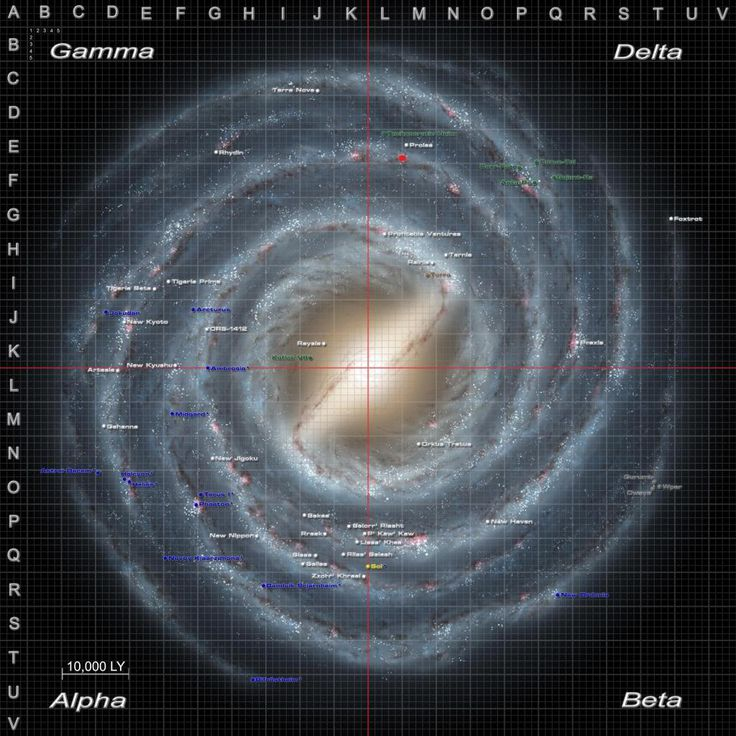 17 best images about solar system on pinterest solar for 3d outer space map