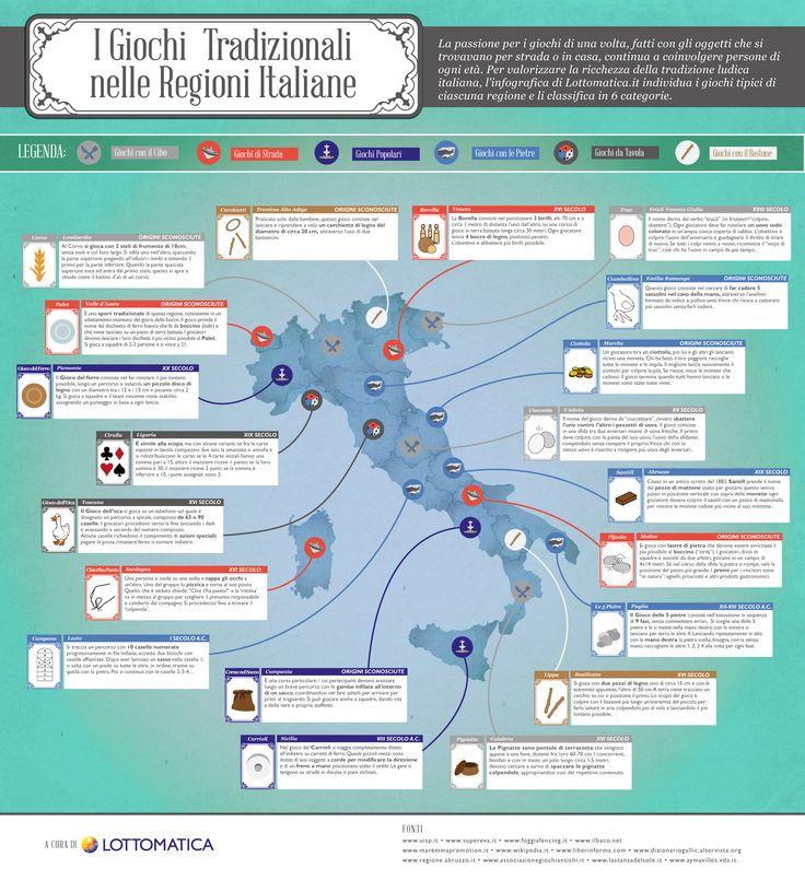 I giochi tradizionali nelle regioni italiane - Infografica a cura di Lottomatica.it