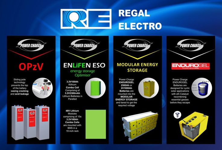 Create outstanding banners for Regal Electro by Gulshan Kumar
