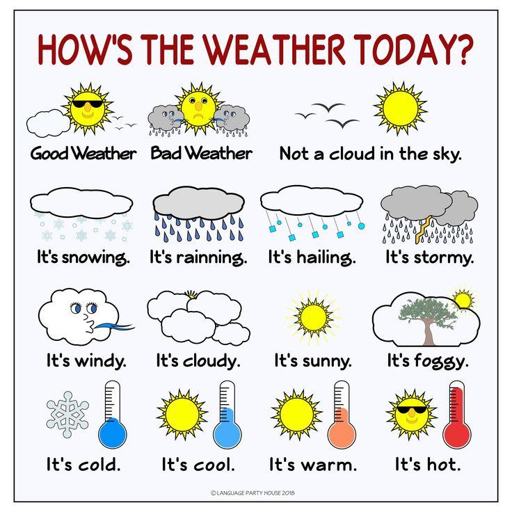 Погода в английском картинки