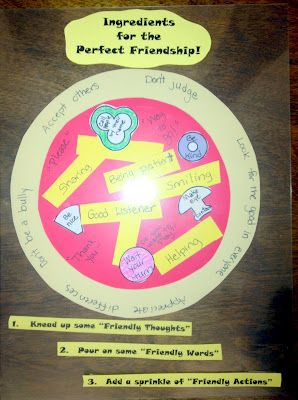 """Make a """"See-though"""" book using projector transparencies.  Each page adds a new layer.  I made this book adding layers of ingredients for the perfect friendship."""