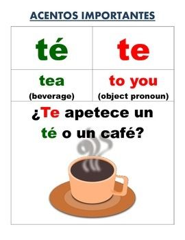 Are your students constantly mixing up Spanish words with and without accents that change their meaning like te/t, papa/pap?Here is a color-coordinated poster you can display in your Spanish classroom for all!Highlights te/t, papa/pap pairs with same sentences and visuals illustrating each.Includes 3 pages of posters (1 page containing both words squished together, and 2 pages with each pair and a visual image).