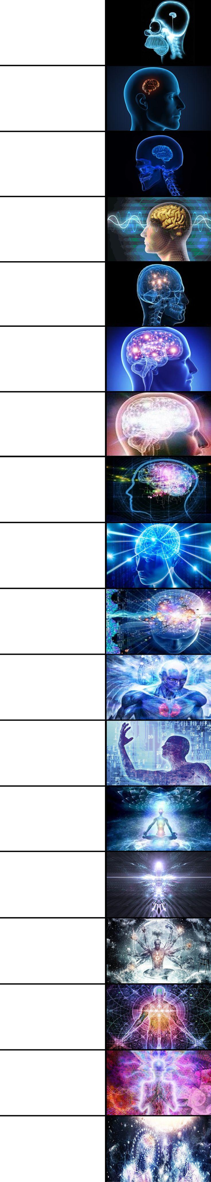 Expanding Template. | Expanding Brain | Know Your Meme