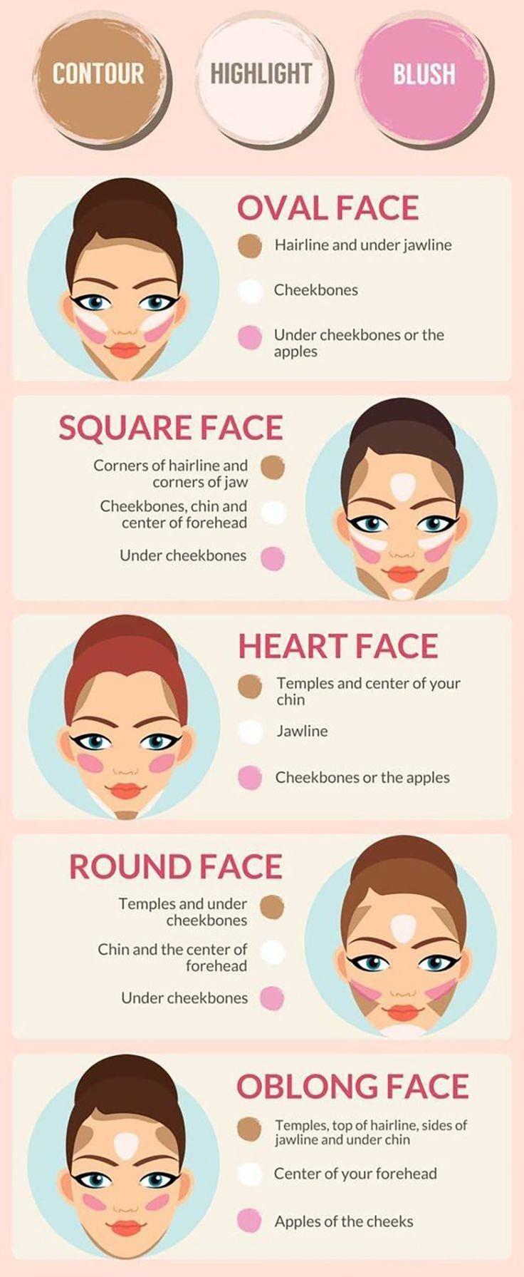 Der ultimative Leitfaden für die Auswahl von Make-up anhand Ihrer Gesichtsform