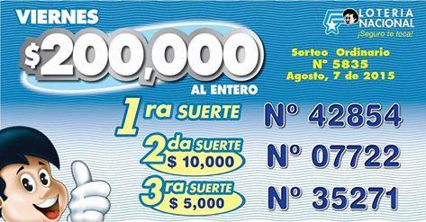 Ver resultados y boletin oficial de la Junta de Beneficencia de Guayaquil sorteo Loteria Nacional Nº 5835 del viernes 7/8/2015. http://wwwelcafedeoscar.blogspot.com/2015/08/loteria-nacional-de-ecuador.html