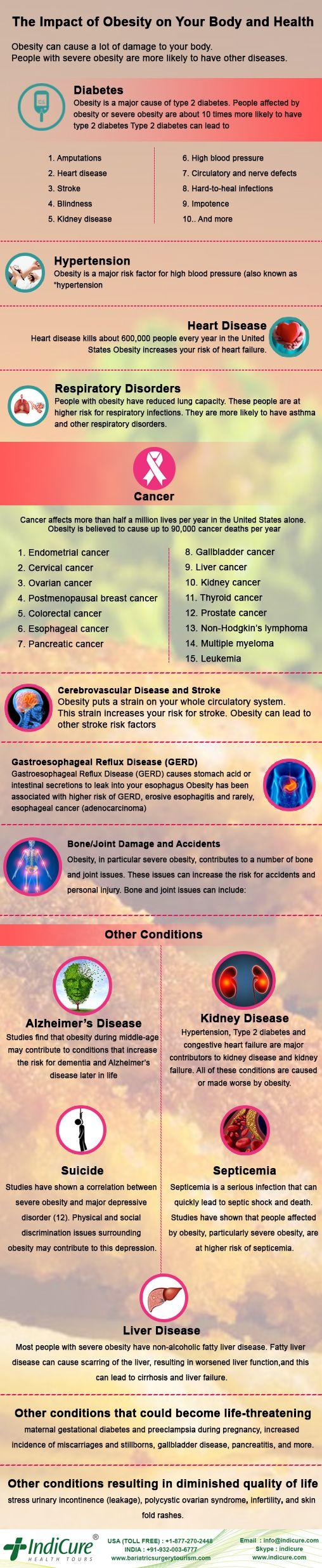Dr oz vitamin c and weight loss image 25