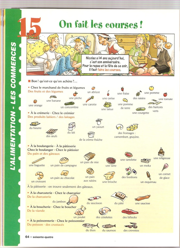 L'alimentation | we do the shopping | Good! What will we buy?...| at the fruit& veg shop ..,