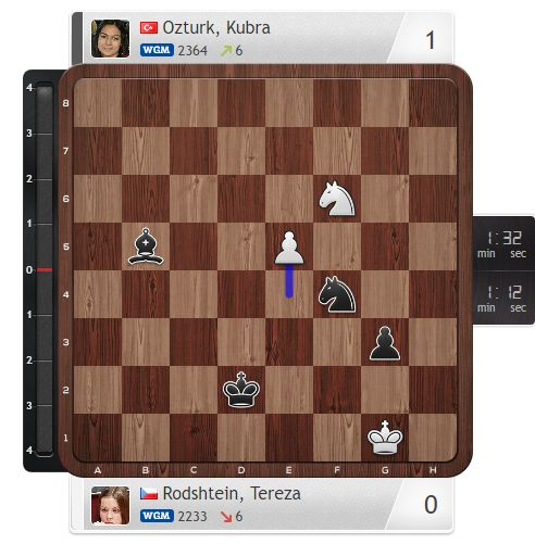 Daily Chess Improvement. Could you find how Kubra Ozturk from Turkey with Black mated in 3 Tereza Rodshtein from Czech Republic in European Women's Team Championship Round 4 http://www.jouer-aux-echecs.com/  #echecs #chess #ajedrez #xadrez