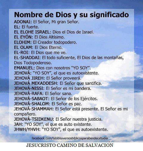 Los nombres de Dios y su significado