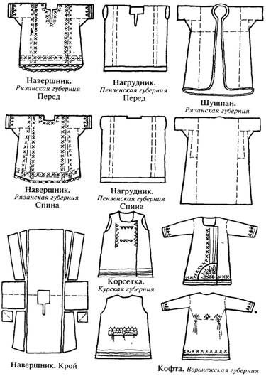 История русской материальной культуры(8)