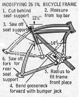 How To Build A Mini Bike Frame Stuff I Like Pinterest Mini