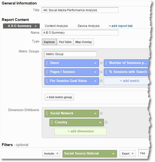 Die besten 25+ Report definition Ideen auf Pinterest - survey report sample