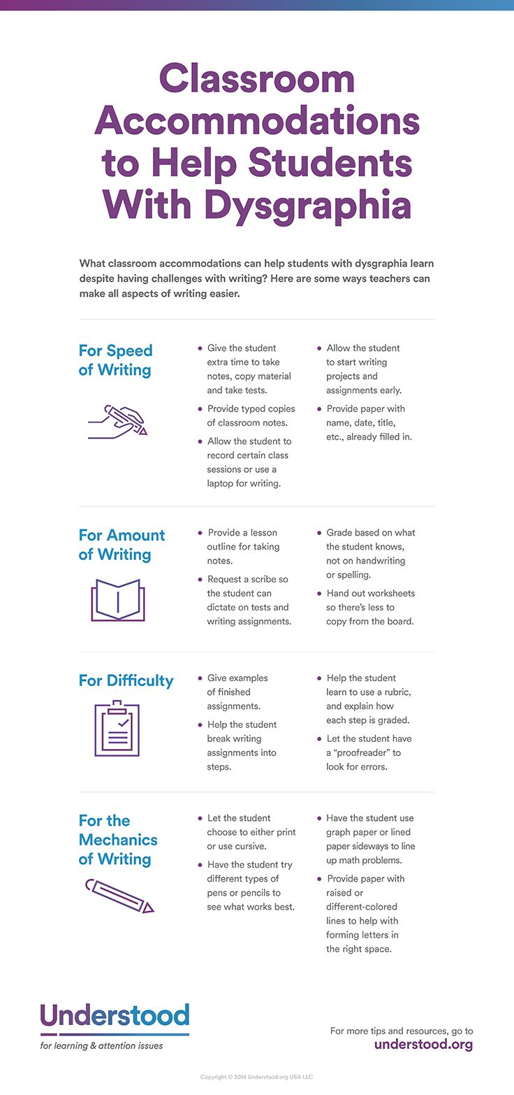 For kids with dysgraphia, the effort of writing can get in the way of learning. Here's a look at some classroom accommodations that can help kids with writing issues.