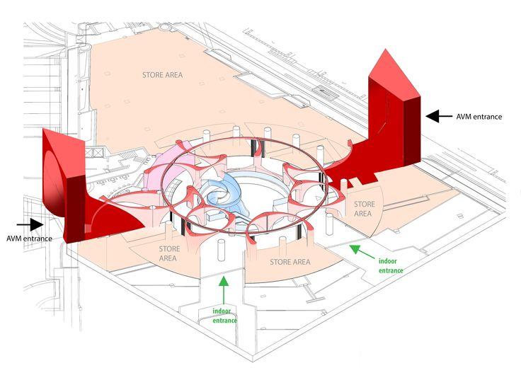 #gokhanavcioglu #gadarchitecture #gadfoundation #interior #retail #3D