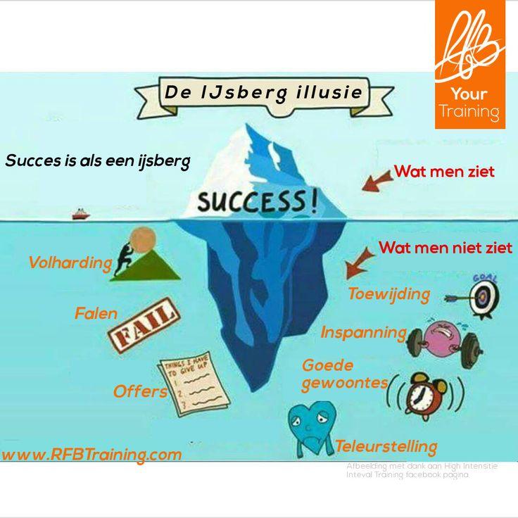 Succes & de IJsberg Illusie