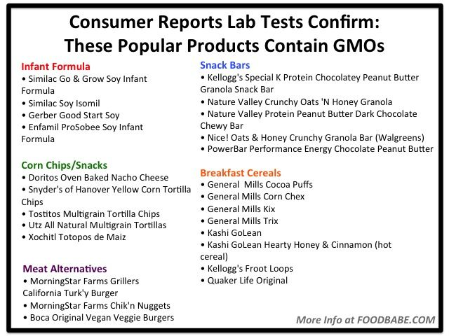 CONFIRMED! Lab tests show over 30  popular food products contain GMOs. Are you eating them