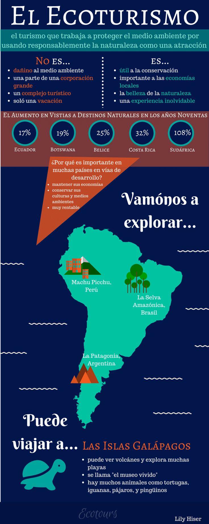 El Ecoturismo el turismo que trabaja a proteger el medio ambiente p...
