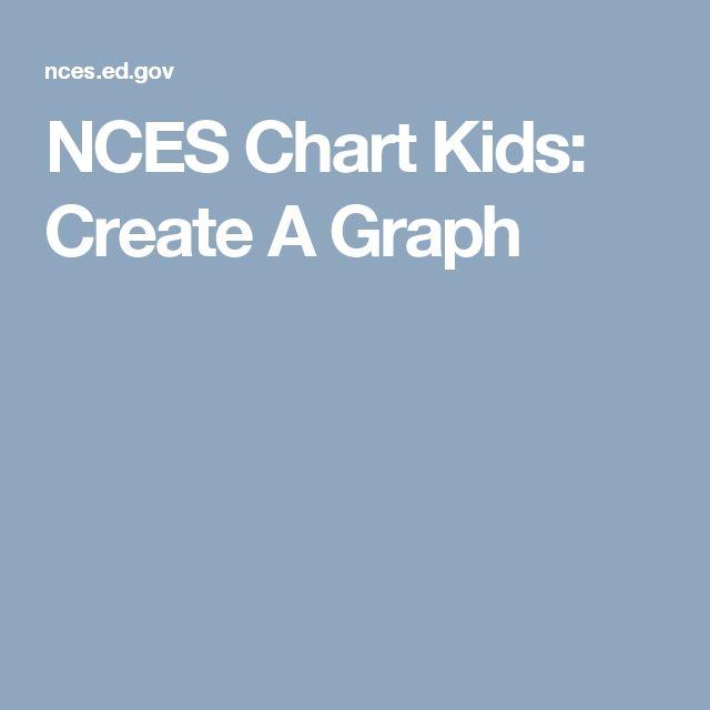 NCES Chart Kids: Create A Graph