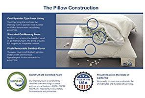 Shredded Gel Memory Foam Pillow w/ Bamboo Cover - Hypoallergenic Pillow - Best Bed Pillows for Optimal Orthopedic Support & Comfort - Queen Pillow