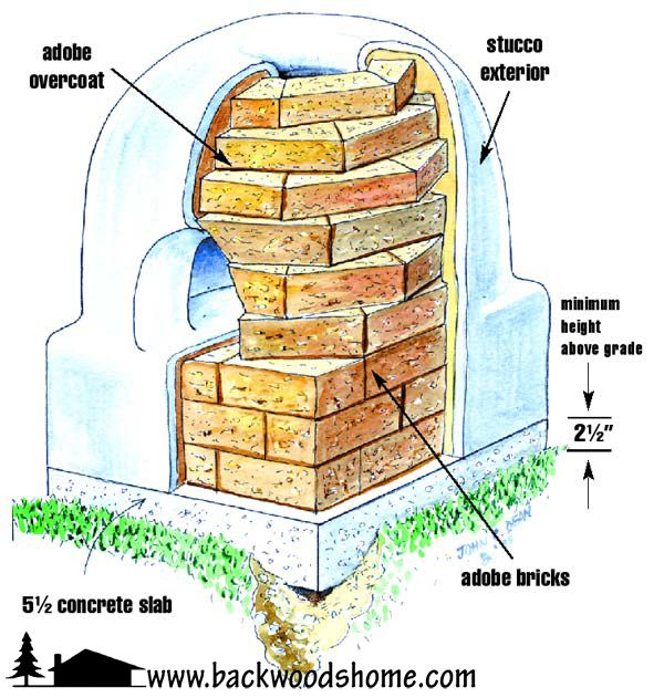 how to build an outside oven
