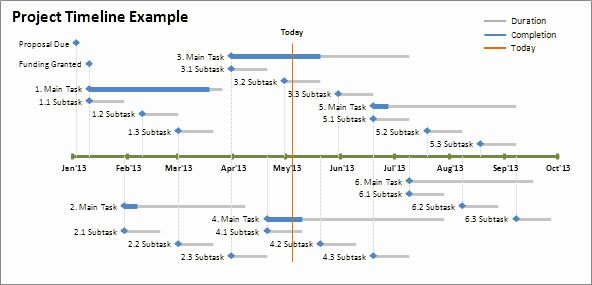 make a timeline in word new how to create 10 inhoxa project template