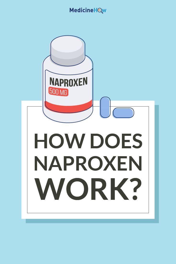 How Does Naproxen Work?