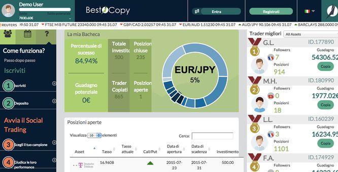 best to copy - optionweb social trading opzioni binarie