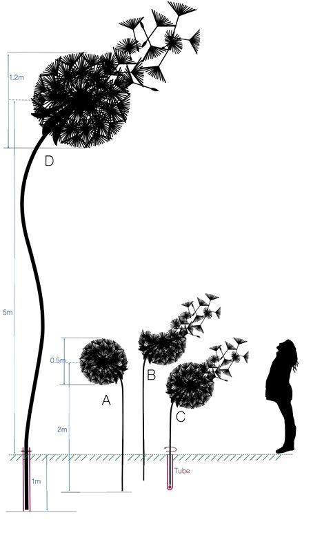 Dandelion Wire Sculpture Dimensions