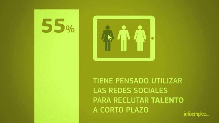 ¿Cómo están afectando las Redes Sociales en el mercado laboral Español? I Informe Infoempleo-Adecco sobre Redes Sociales y Mercado de Trabajo. #RedesSociales #Trabajo #Empleo #RRHH