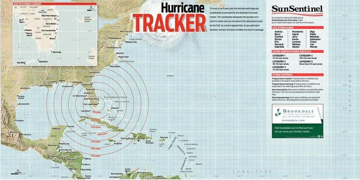 Hurricane tracking map.