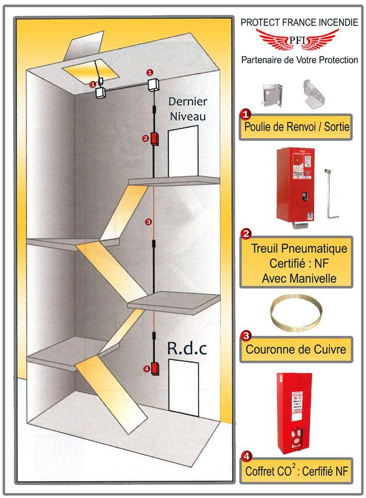 les 47 meilleures images du tableau zz reglementation norme sur pinterest recherche angles. Black Bedroom Furniture Sets. Home Design Ideas