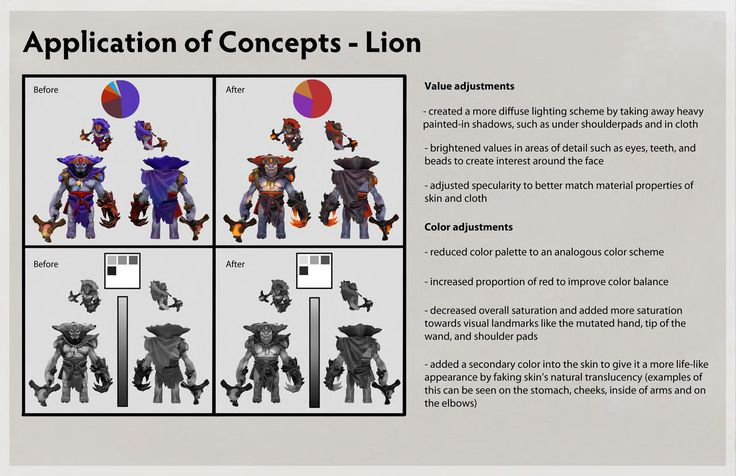 Character Design Application : Best color theory and reference images on pinterest
