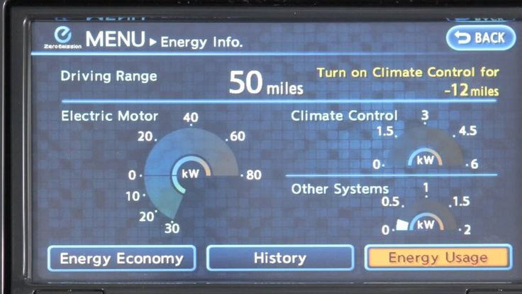 2013 Nissan LEAF -  Lithium-ion Battery Monitoring