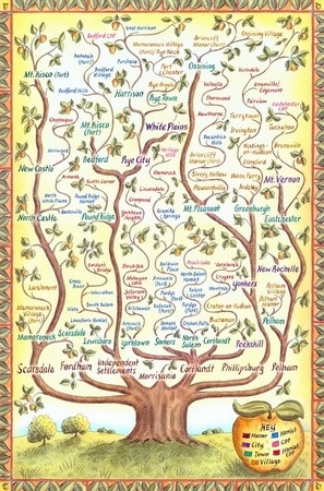 Creations: Tons of Family Tree Ideas on the site. #genealogy #familytree www,howtofindmyroots.com