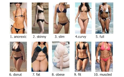 Amazing Body Types of Women
