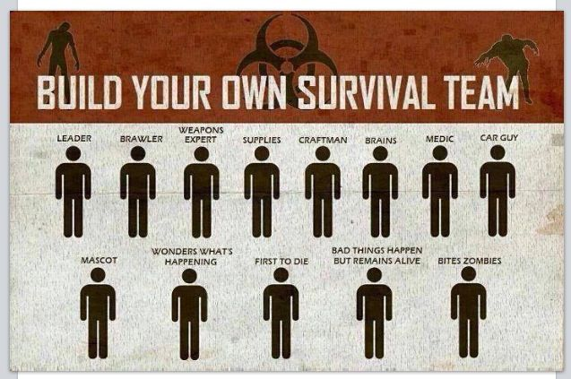 Who's on your survival team?