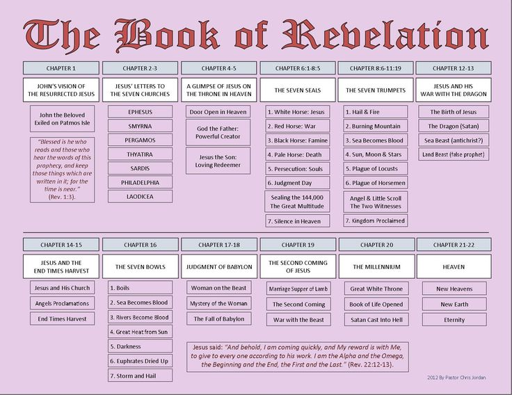 IMAGES OF RED DRAGON IN REVELATION 12   Revelation 2012 #8: War with the Dragon   New Life