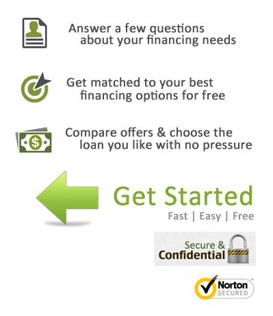 http://www.lifehousefunding.com/Unsecured-Personal-Loans.html