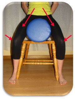 The psoas muscle plays an important part in our posture in general, and has a crucial influence on rider biomchanics